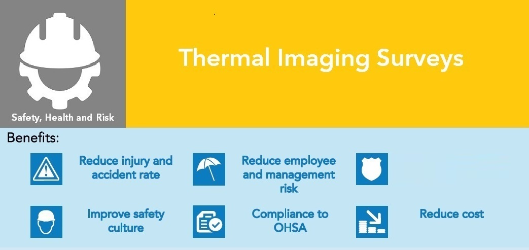 Thermal Imaging Survey Brochure Header