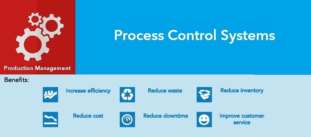 Brochure Process Control Systems header